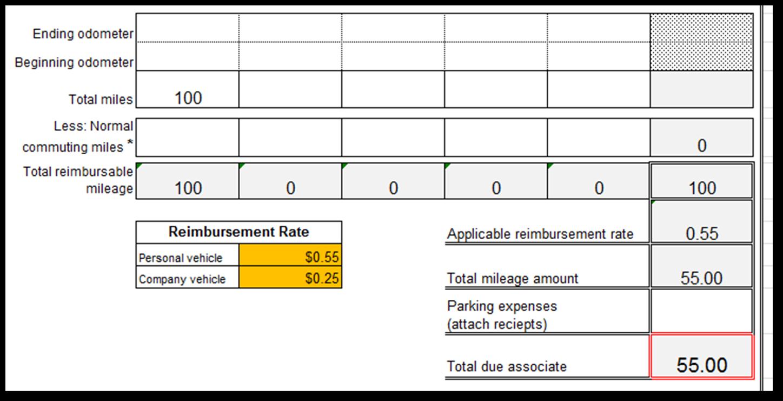 Excel Spreadsheets Help: Mileage Reimbursement Form Template
