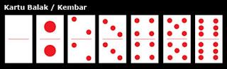 Panduan Cara Bermain Domino Qiu Qiu Online Bagi Pemula