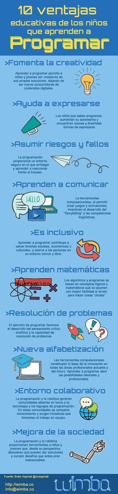 aprender-a-programar-ninos-jovenes-pensamiento-computacional-algoritmos-robotica-creatividad-arequipa-peru