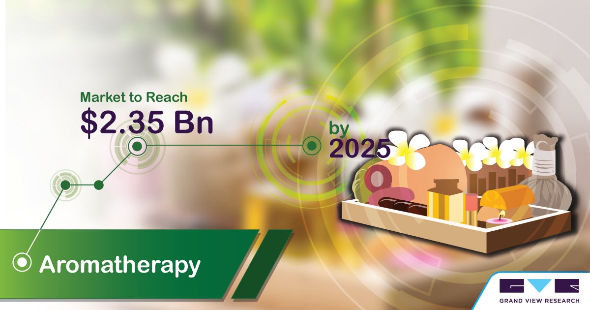 Grand View Research: Aromatherapy: An Effective Alternative