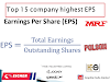 Do you know Top 15 company posting highest EPS in listed space must read....