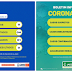 Campo Formoso e Jacobina confirmam 1° caso de coronavírus (COVID-19)