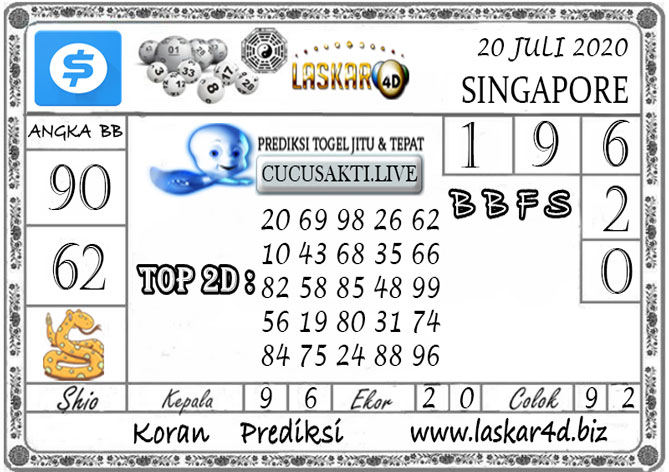 Prediksi Togel SINGAPORE LASKAR4D 20 JULI 2020