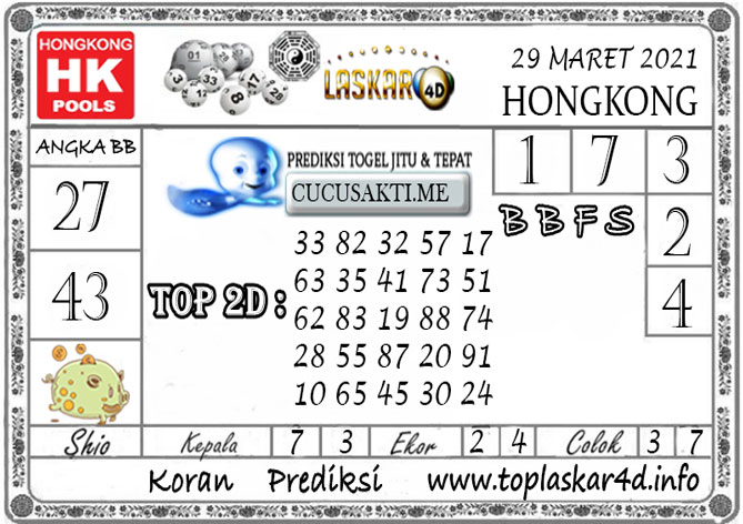 Prediksi Togel HONGKONG LASKAR4D 29 MARET 2021