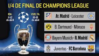 Calendario, fechas y horarios de los cuartos de final de la UEFA Champions League 2017