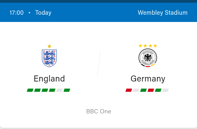 England vs Germany Preview and Predictions 2021