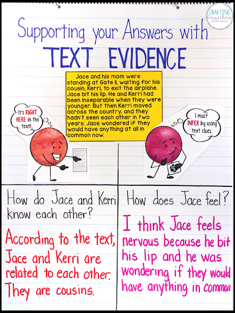 This text evidence anchor chart reminds students that some answers are explicitly stated, and some answers must be inferred. This blog post includes free printables so that you can replicate the anchor chart!