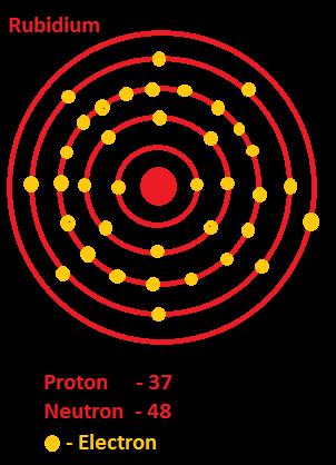 Chemistry Works: Rubidium ( Alkali metal )