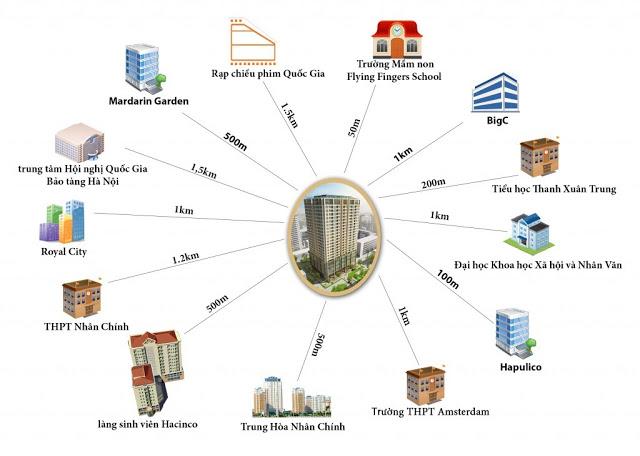 Liên kết vùng tại chung cư Quang Minh Tower