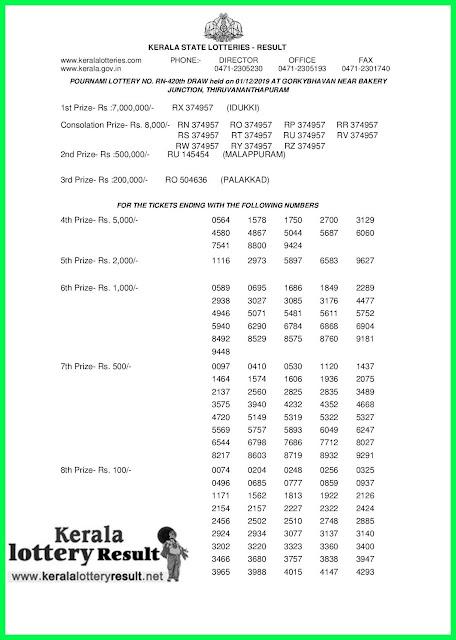 Kerala Lottery Result 01-12-2019 Pournami RN-420 (keralalottery.net)-
