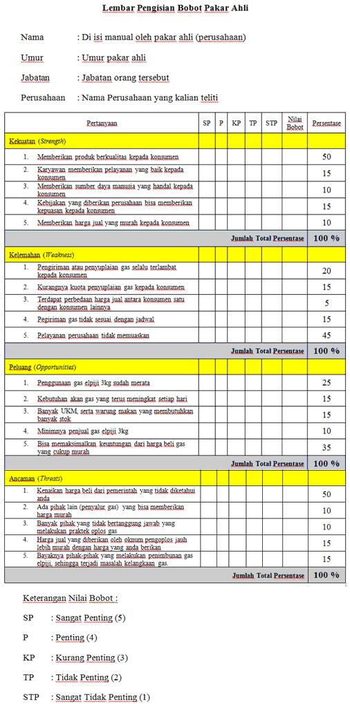 Contoh Skripsi Kualitatif Analisis SWOT Yang Baik dan Benar
