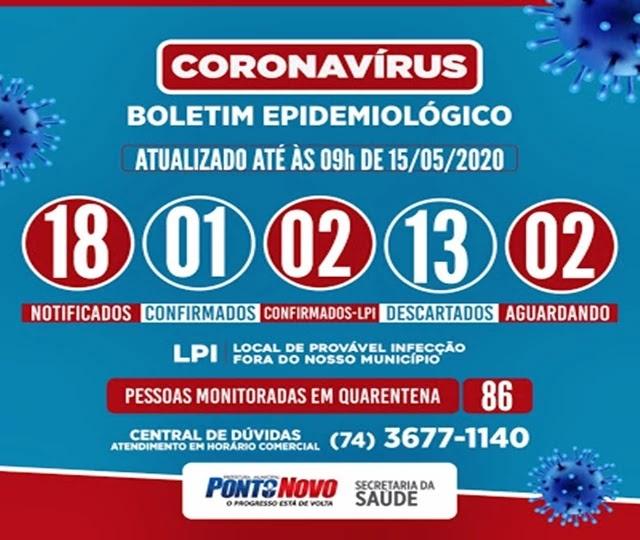 coronavírus no município de Ponto Novo é registrado