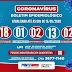 PONTO NOVO / 1º caso de coronavírus no município de Ponto Novo é registrado
