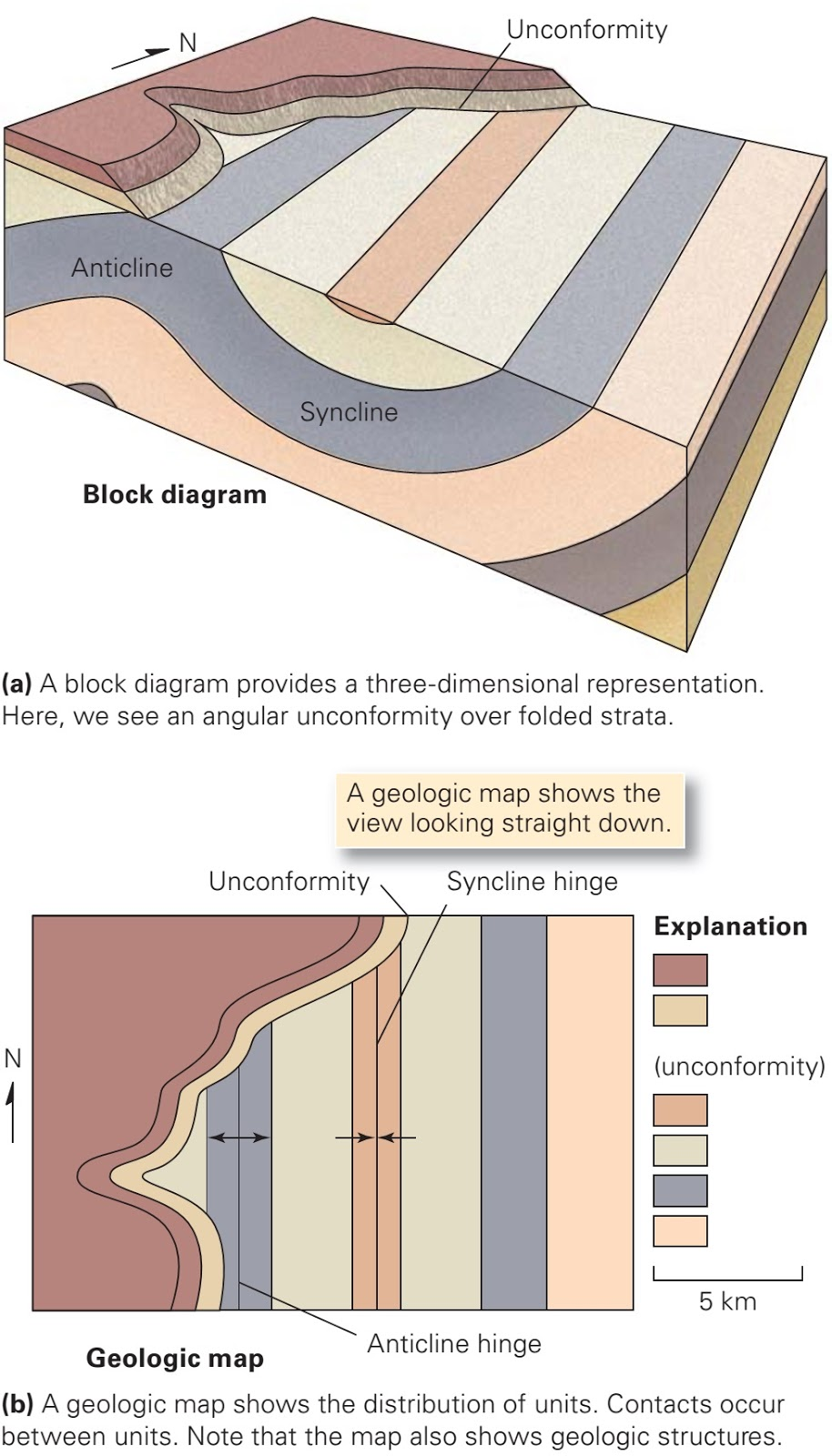 Stratigraphic Formations And Their Correlation Learning Geology Geologic Block Diagram Youngest To Oldest A Map Depicts The Distribution Of Rock Units Structures