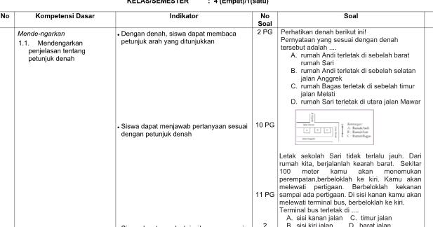 Kisi-kisi soal PAS/ UAS Bahasa Indonesia Kelas 4 Semester ...