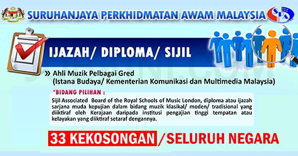 Kementeria Komunikasi dan Multimedia Malaysia