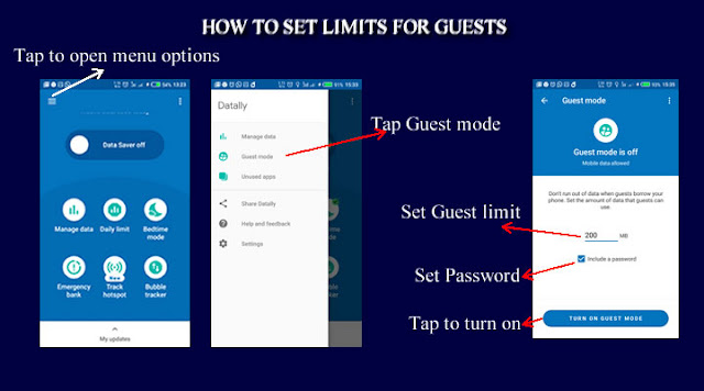 Set limits for Guest user