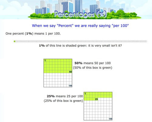 Percentages explanation