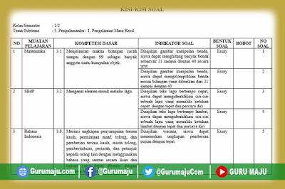 Kisi-Kisi Soal UH / PH Kelas 1 Tema 5 K13 Revisi Tahun 2019