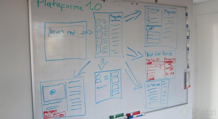 Plataforma de educación online Platzi