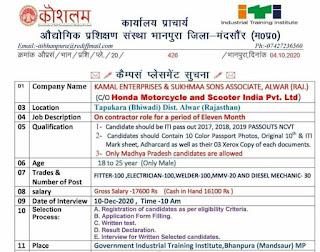 ITI Job Campus Placement in Govt. ITI Bhanpura, Madhya Pradesh Honda Motorcycle and Scooter India Pvt. Ltd Tapukara, Rajasthan
