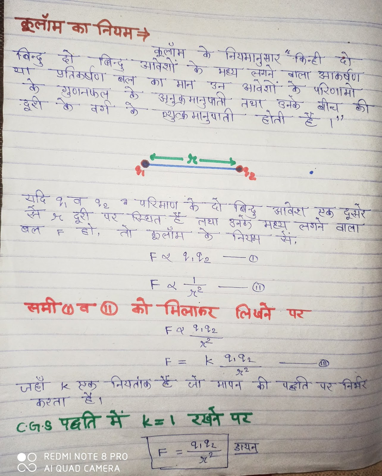 12th class physics notes in hindi pdf download