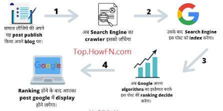 Google ranking factors hindi seo