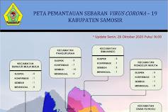 Update Covid-19 di Samosir: 15 Sembuh, Konfirmasi Positif 10