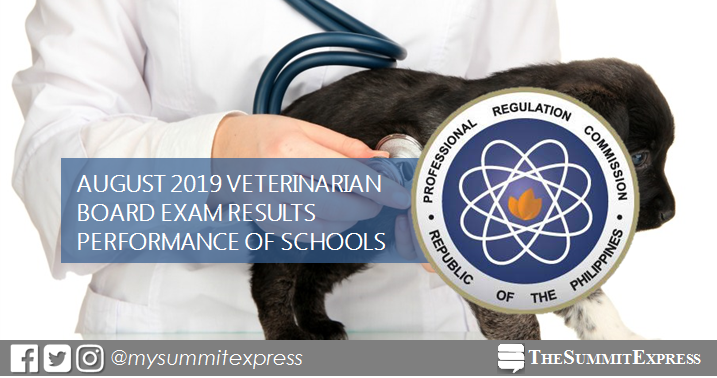 PERFORMANCE OF SCHOOLS: August 2019 Veterinarian board exam results
