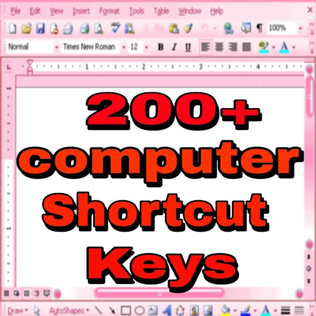 Computer shortcut keys list A to Z | informingworld.com