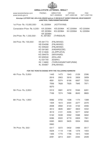 Kerala Lottery Official Result Karunya KR-414 dated 21.09.2019 Part-1