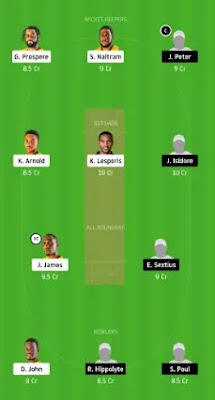VFNR vs CCMH Dream11 team prediction