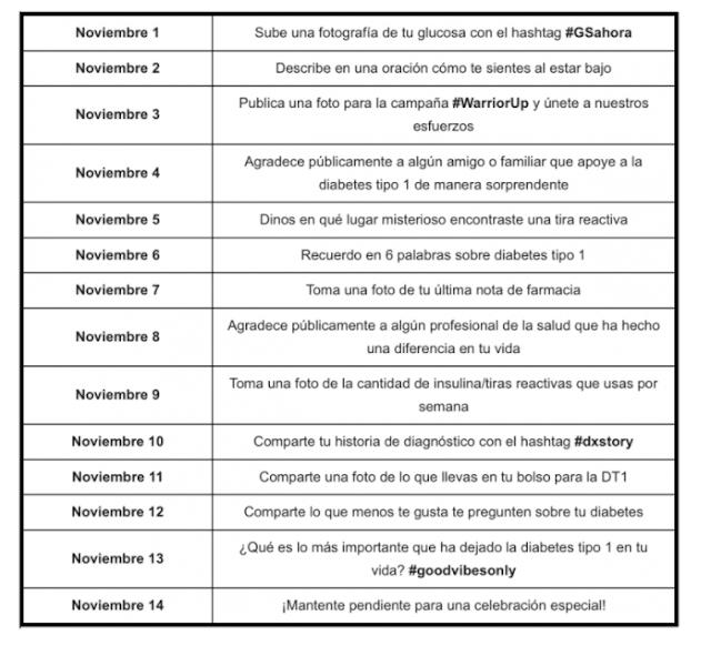 Noviembre: mes de la diabetes