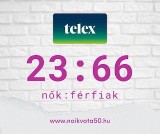 A Telex.hu szerkesztőségében 23:66 a nők és férfiak aránya