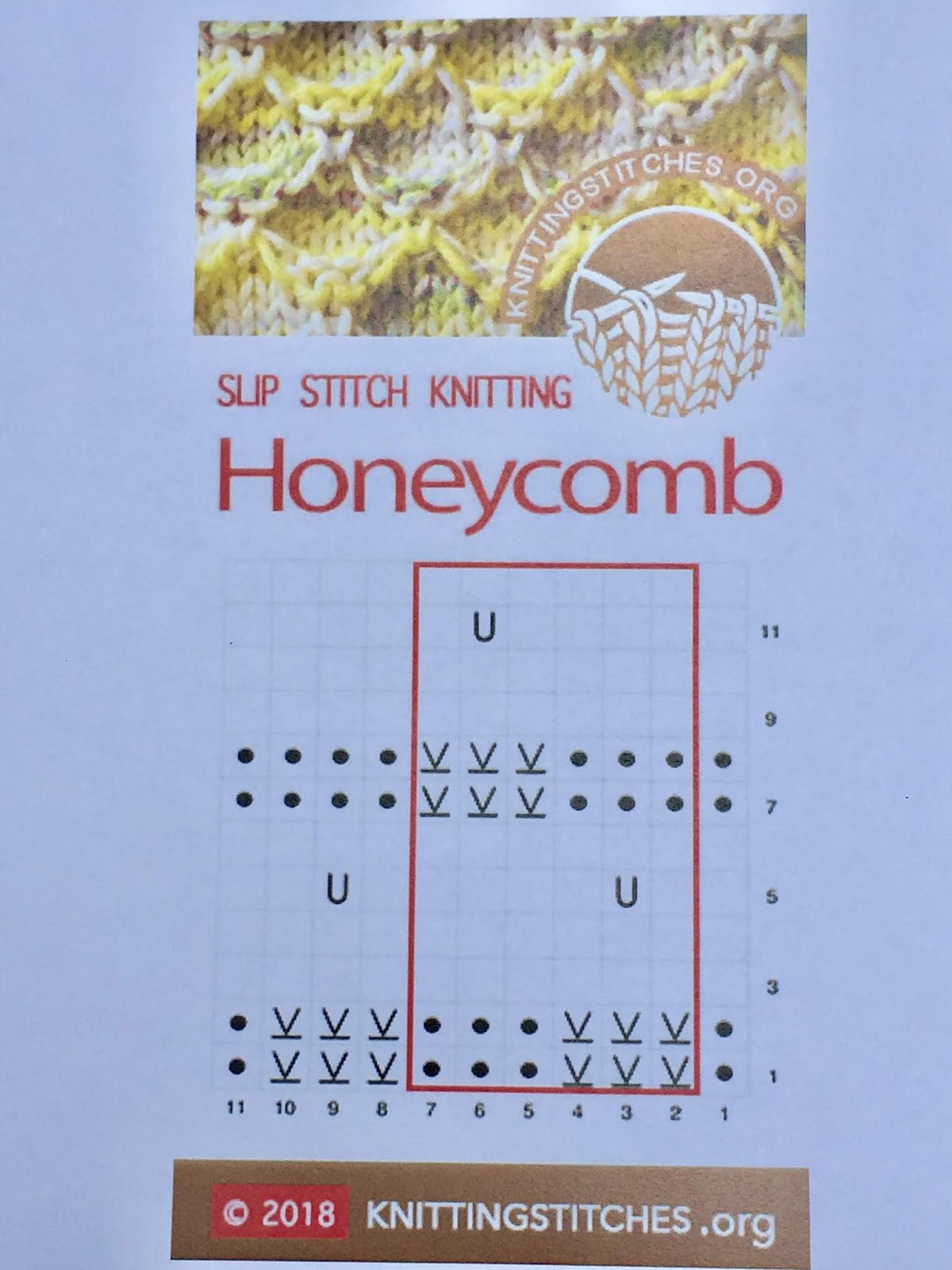 Knitting Stitches 2018 - Honeycomb stitch
