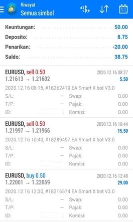 robot trading EA smartx, trading forex terbaik, Robot autopilot smartx