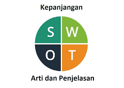 Kepanjangan SWOT: Arti dan Penjelasan (Lengkap)