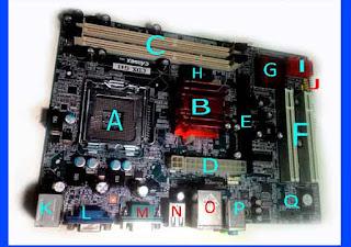 Mengenal Dan Memahami Motherboard Komputer
