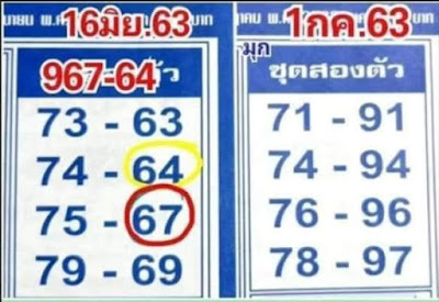 Thailand lottery 3up direct set vip formula for next draw 01 July 2020
