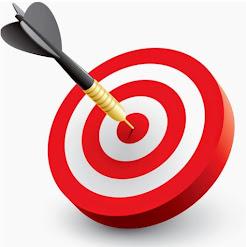 Prediksi Bullseye
