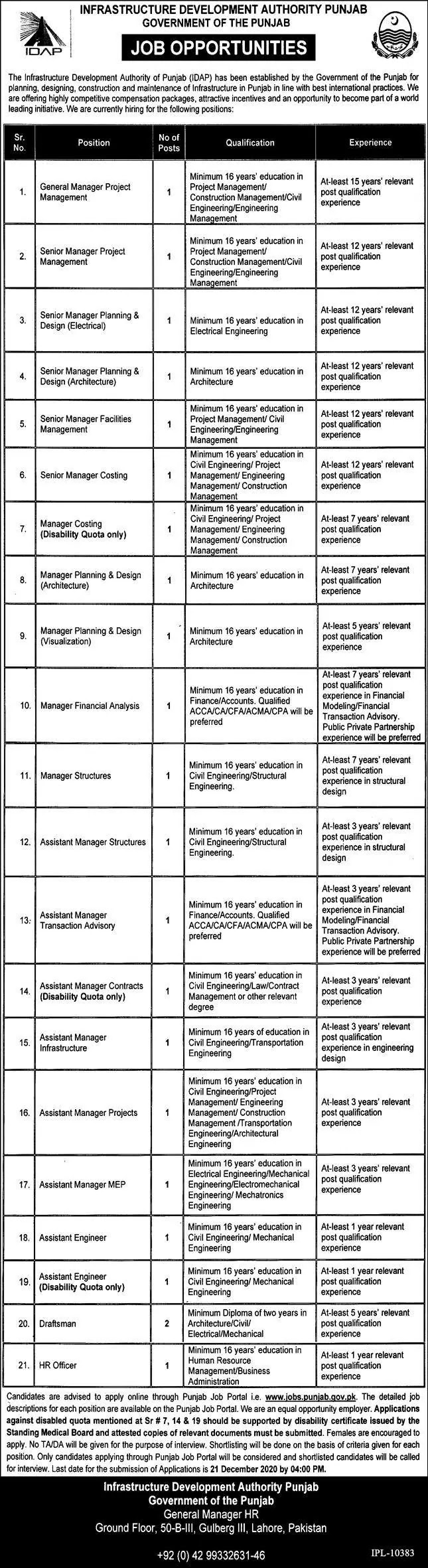 Infrastructure Development Authority Punjab IDAP Jobs 2020