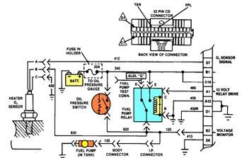 الدائرة الكهربائية لمضخة الوقود