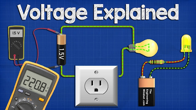 Voltage Explained - What is Voltage? Basic electricity potential difference