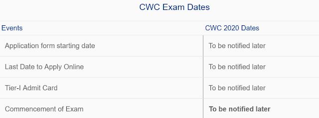 CWC Exam Dates