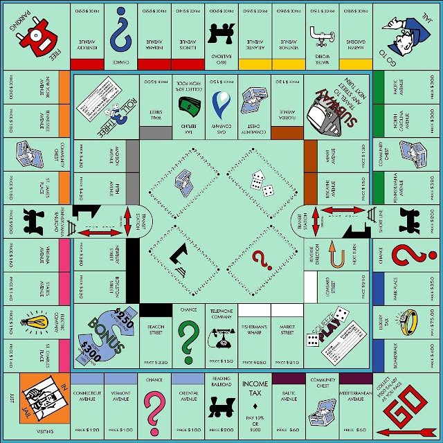 how to use business game board international