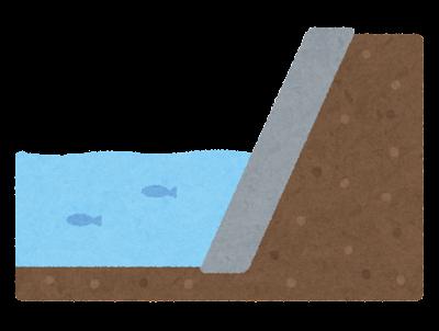 河川護岸のイラスト