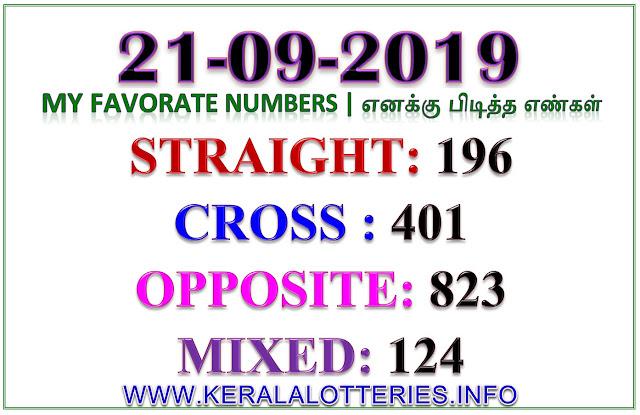 Best      Favorite  Numbers of Karunya KR-414 | Kerala Lottery Result Guessing  | 21.09.2019