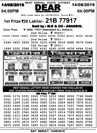 West Bengal Lottery,Dear Bangalakshmi Raidak