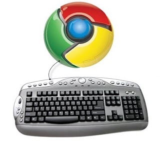 Chrome Shourcuts