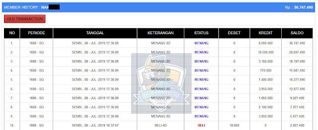 Jackpot Singapore Result 08 Juli  2019